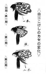 yoshikase