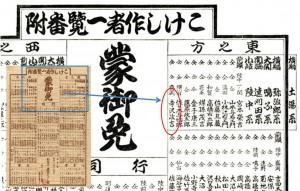 こけし作者一覧番附 昭和12年8月 勧進元:東京こけし会